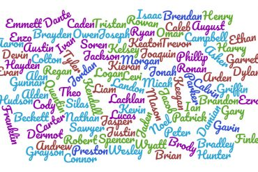 100 two-syllable boy baby names