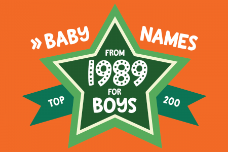 Baby names for boys from 1989