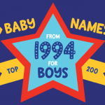 200 most popular baby names for boys born in 1994