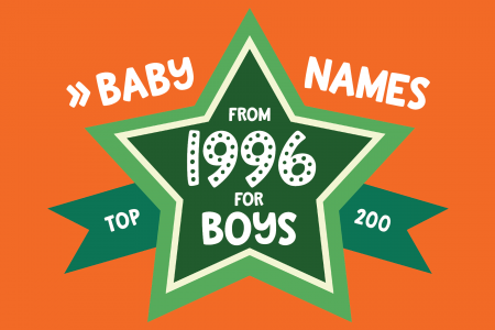 200 most popular baby names for boys born in 1996