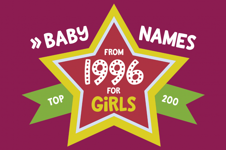 200 most popular baby names for girls born in 1996