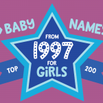200 most popular baby names for girls born in 1997