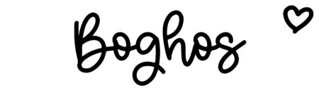 About the baby nameBoghos, at Click Baby Names.com